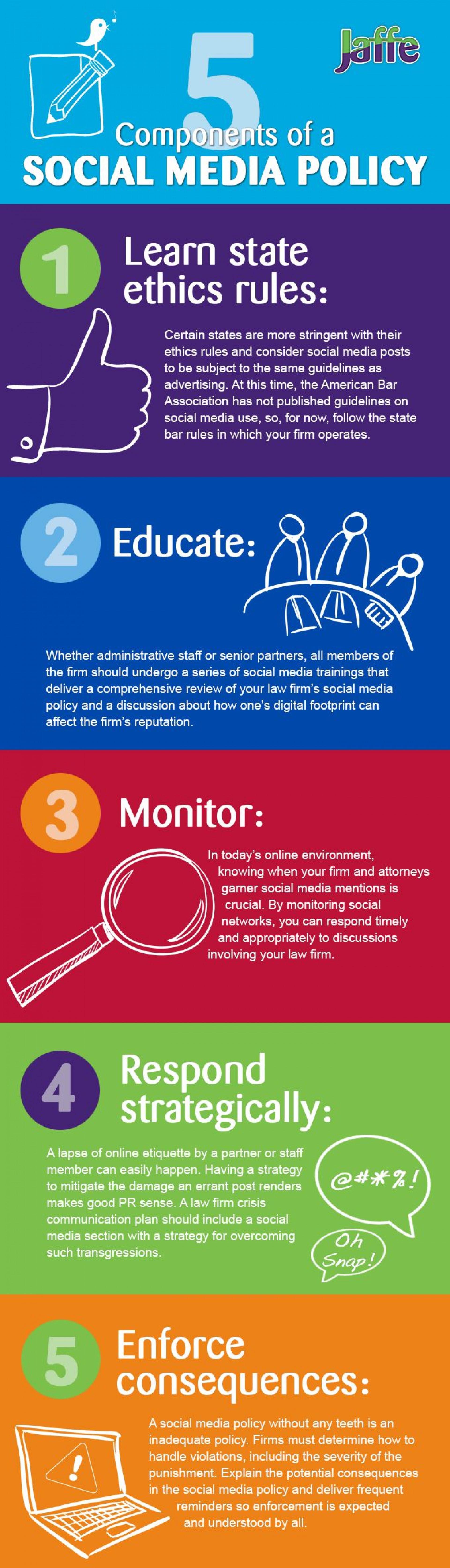 004 Top Social Media Policy Template Sample  Example Nz Australia Free Uk1920