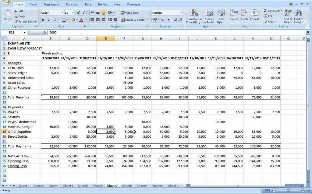 004 Unbelievable Microsoft Excel Weekly Cash Flow Template Picture  ForecastLarge