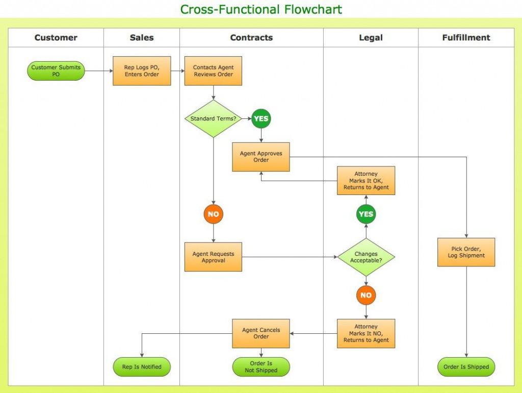 004 Unbelievable M Word Flow Chart Template Design  Microsoft Flowchart Download Free 2010Large