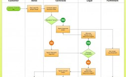 004 Unbelievable M Word Flow Chart Template Design  Microsoft Flowchart Download Free 2010