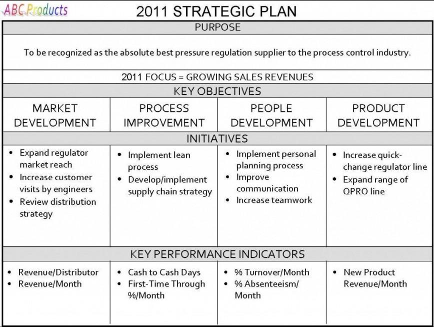 004 Unbelievable Strategic Busines Plan Template Example  Templates Development Ppt
