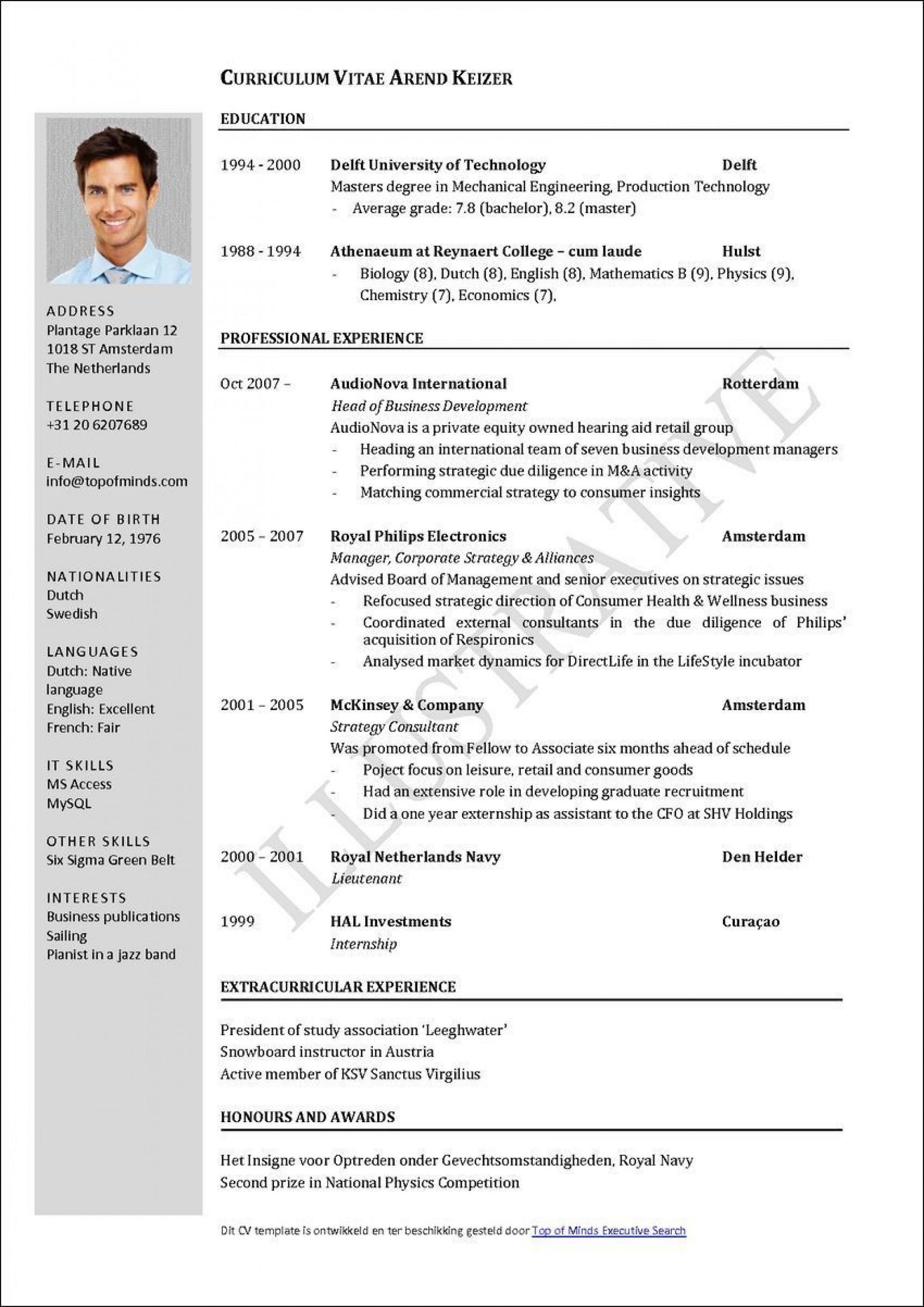 004 Unforgettable Curriculum Vitae Template Free Word Sample  Format Microsoft Cv Download1920