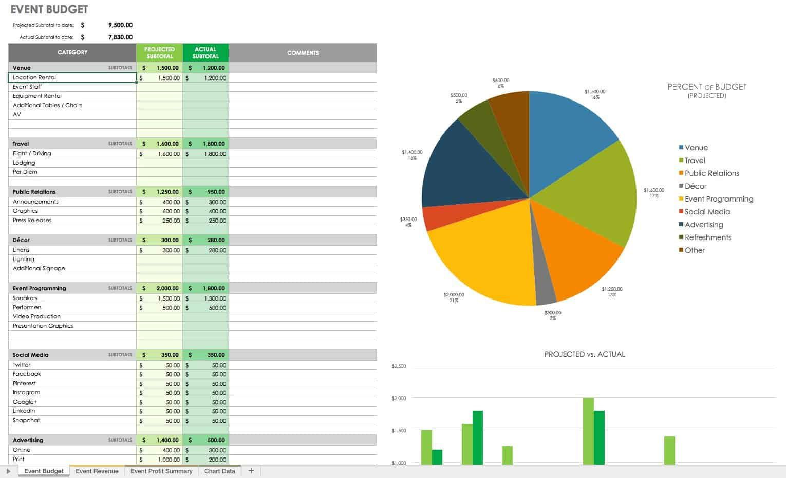004 Unforgettable Free Community Event Planner Template For Excel Highest Quality Full