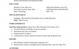 004 Unforgettable Free High School Resume Template Microsoft Word Def