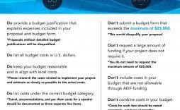 004 Unforgettable Line Item Budget Form Inspiration  Sample Template Spreadsheet Format