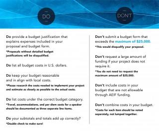 004 Unforgettable Line Item Budget Form Inspiration  Sample Template Spreadsheet Format320