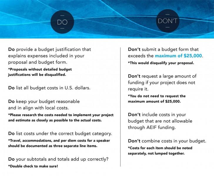 004 Unforgettable Line Item Budget Form Inspiration  Sample Template Spreadsheet Format728