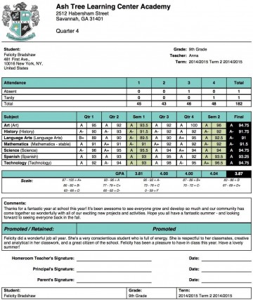 004 Unforgettable Middle School Report Card Template Pdf Sample 360