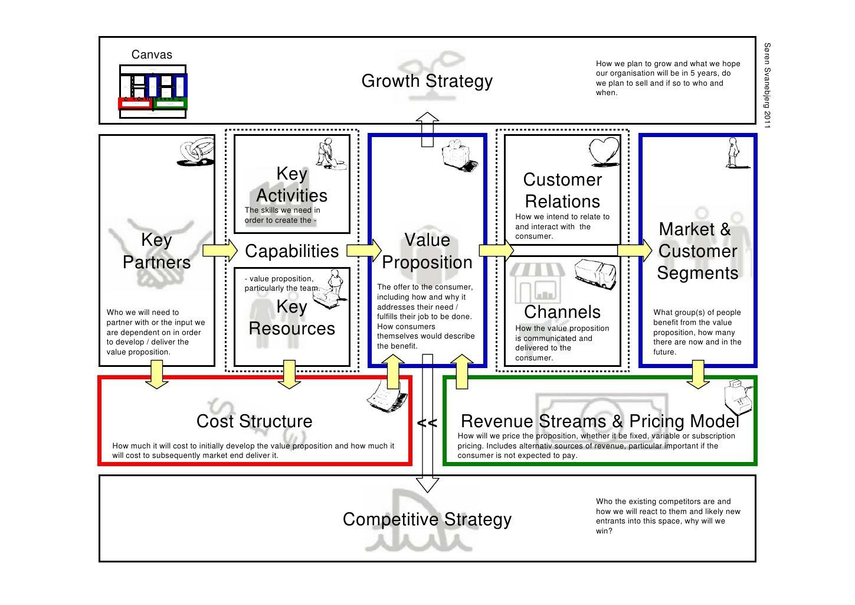004 Unique Busines Model Canva Template Excel Deutsch Idea Full