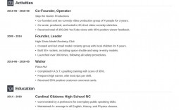 004 Unique Resume For College Application Template Picture  Templates