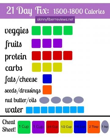 004 Unique Sample 1800 Calorie Meal Plan Pdf High Def 360