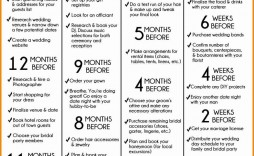 004 Unique Wedding Planning Timeline Template Highest Clarity  Day Planner Of 6 Month