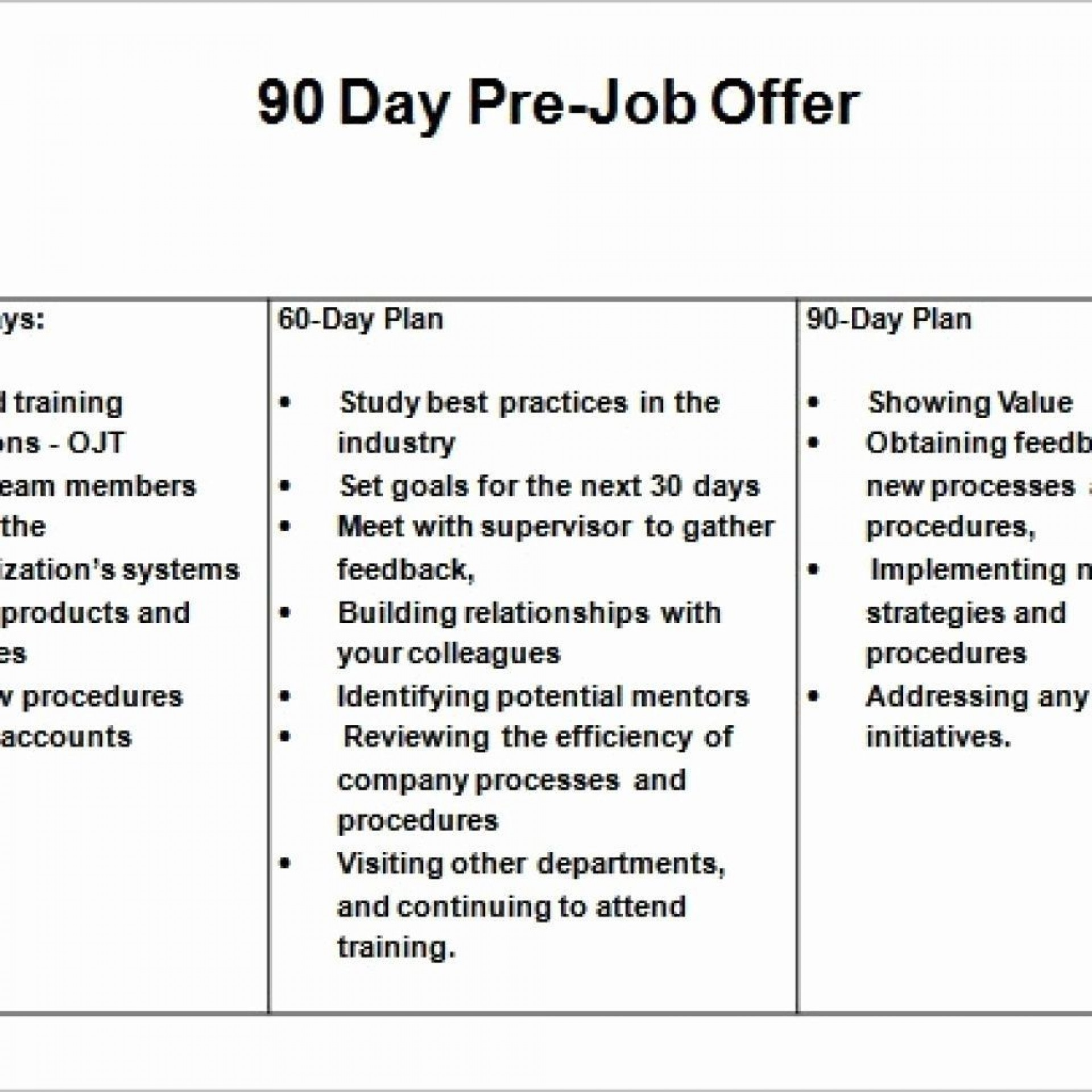 90 Day Action Plan Template Addictionary