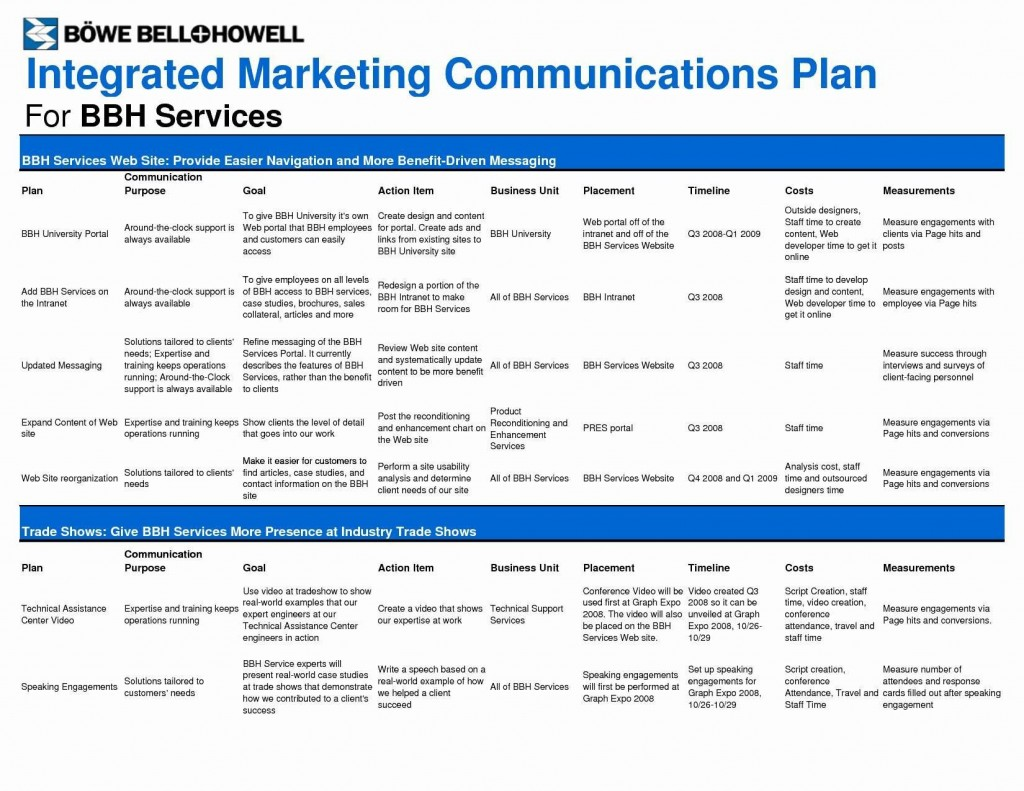 004 Unusual Marketing Communication Plan Template High Definition  Example Pdf Excel IntegratedLarge