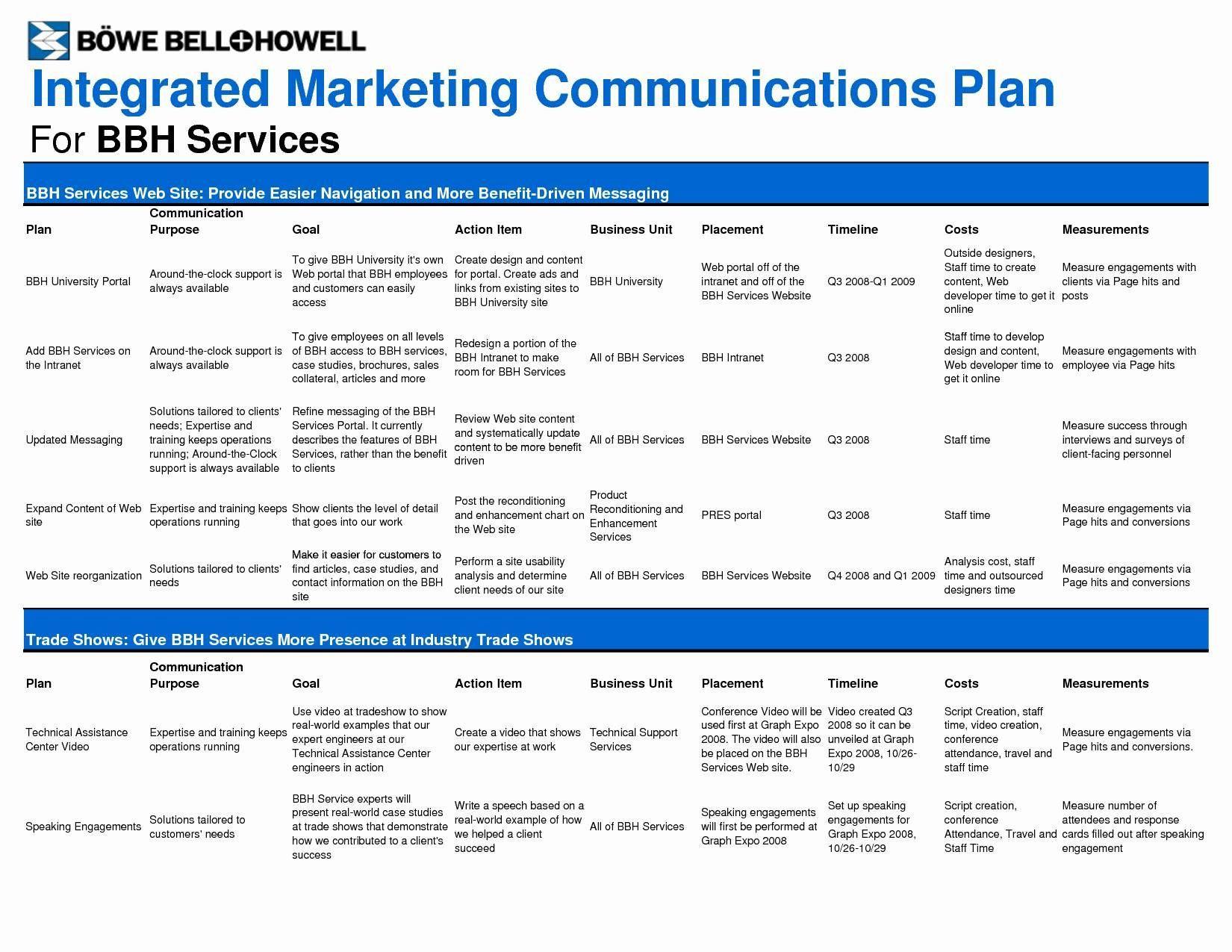 004 Unusual Marketing Communication Plan Template High Definition  Example Pdf Excel IntegratedFull