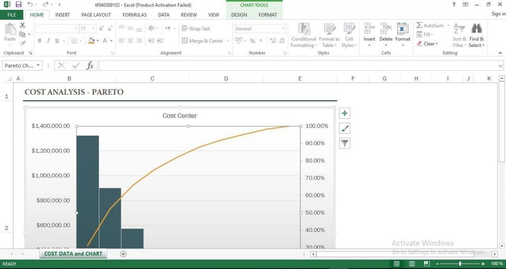 004 Unusual Pareto Chart Excel Template Design  2016 Download Microsoft Control MLarge