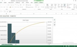 004 Unusual Pareto Chart Excel Template Design  2016 Download Microsoft Control M