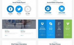 004 Unusual Social Media Powerpoint Template Free Inspiration  Strategy Trend 2017 - Report