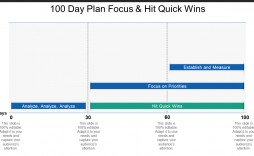 004 Wonderful 100 Day Planning Template Photo  Plan Powerpoint Free New Job Example
