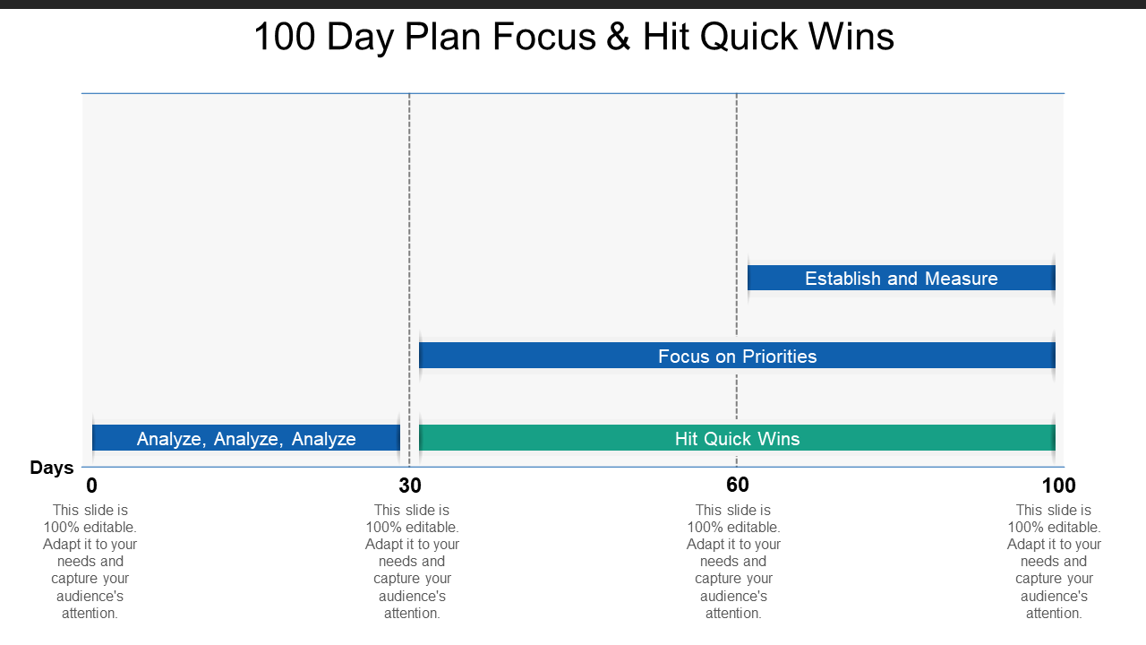 004 Wonderful 100 Day Planning Template Photo  Plan Powerpoint Free New Job ExampleFull