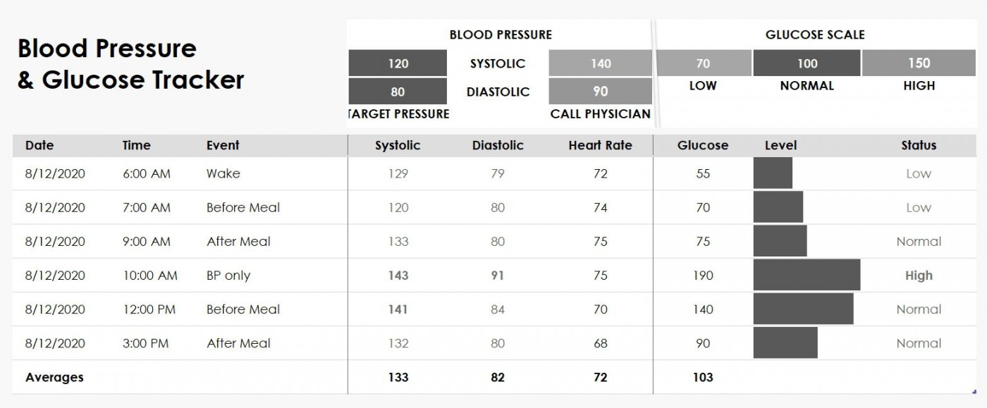 004 Wonderful Blood Glucose Tracker Template Concept  Spreadsheet Tracking1400