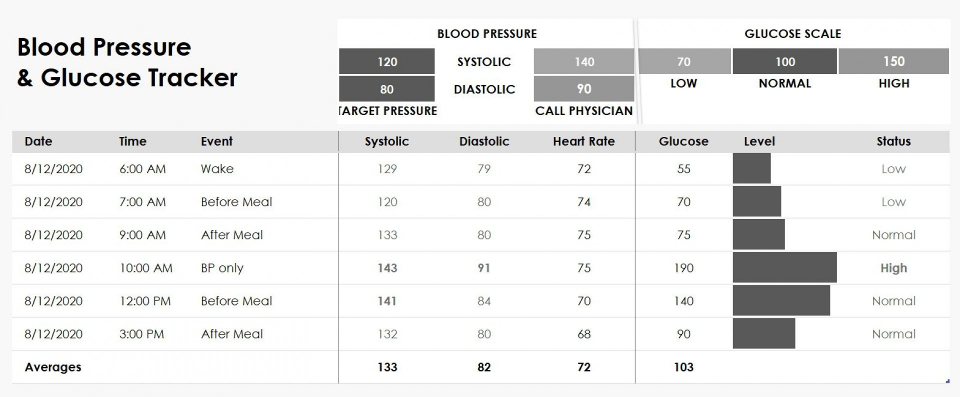 004 Wonderful Blood Glucose Tracker Template Concept  Spreadsheet Tracking1920