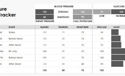 004 Wonderful Blood Glucose Tracker Template Concept  Tracking Spreadsheet