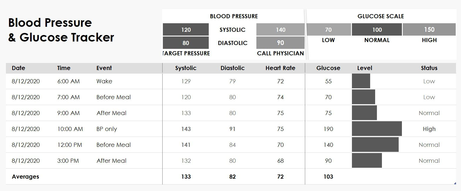 004 Wonderful Blood Glucose Tracker Template Concept  Spreadsheet TrackingFull
