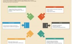 004 Wonderful Change Management Proces Template Concept