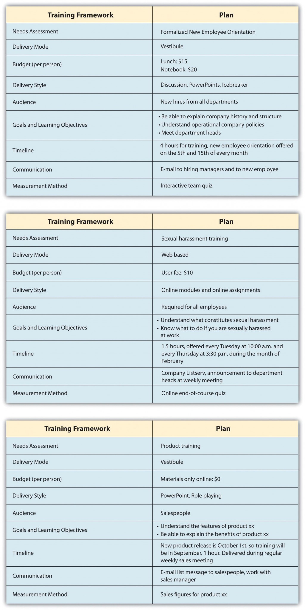 004 Wonderful Employee Training Development Plan Example Highest Clarity  Examples Staff And Template Excel SampleLarge