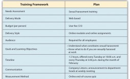 004 Wonderful Employee Training Development Plan Example Highest Clarity  Examples Staff And Template Excel Sample