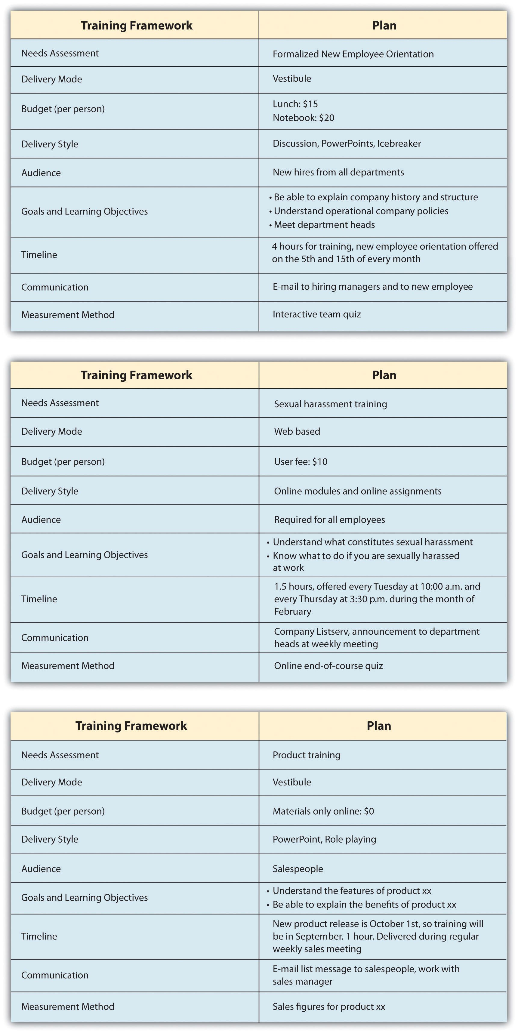 004 Wonderful Employee Training Development Plan Example Highest Clarity  Examples Staff And Template Excel SampleFull