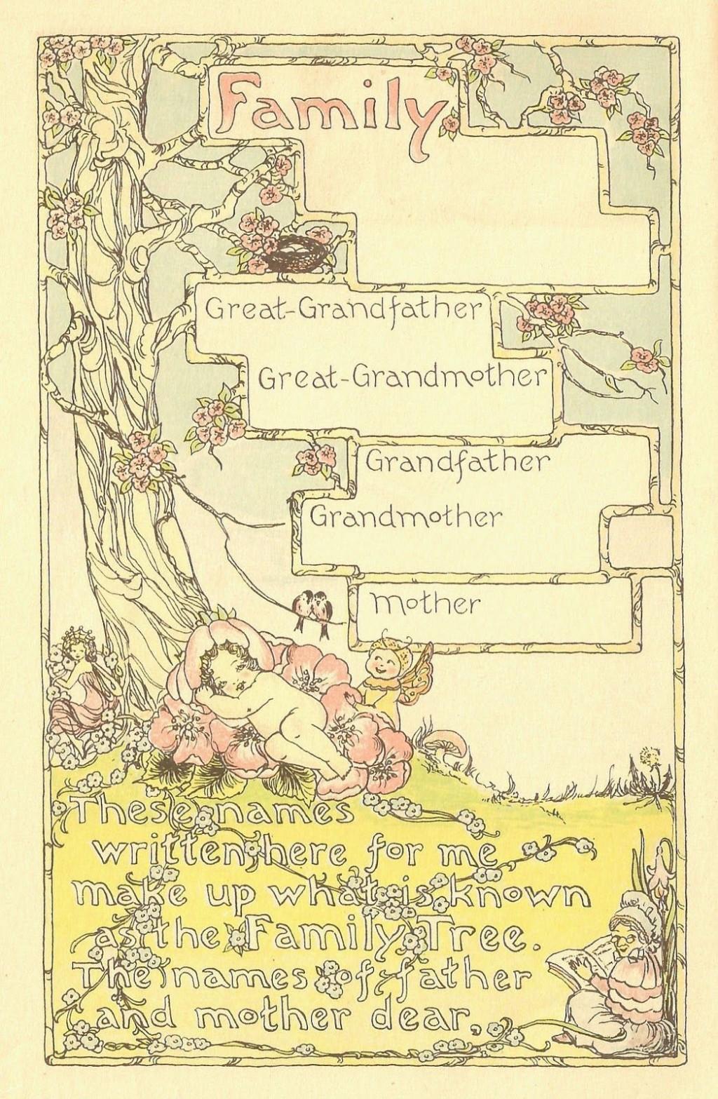 004 Wonderful Family Tree For Baby Book Template Sample  PrintableLarge
