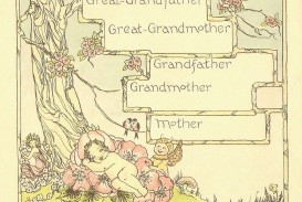 004 Wonderful Family Tree For Baby Book Template Sample  Printable