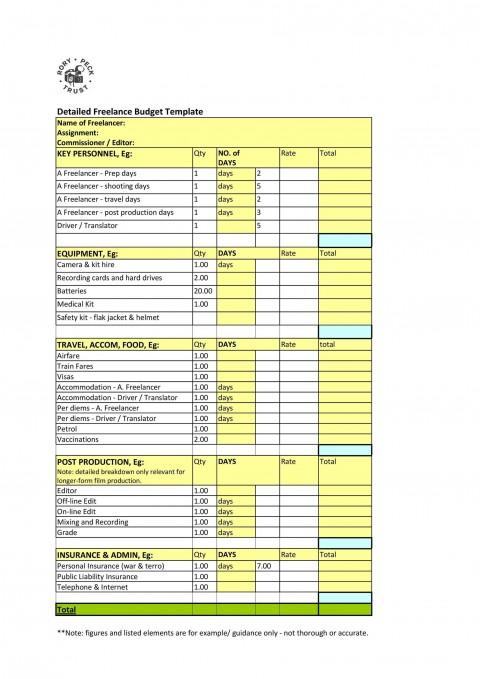 004 Wonderful Line Item Budget Template Film Concept 480