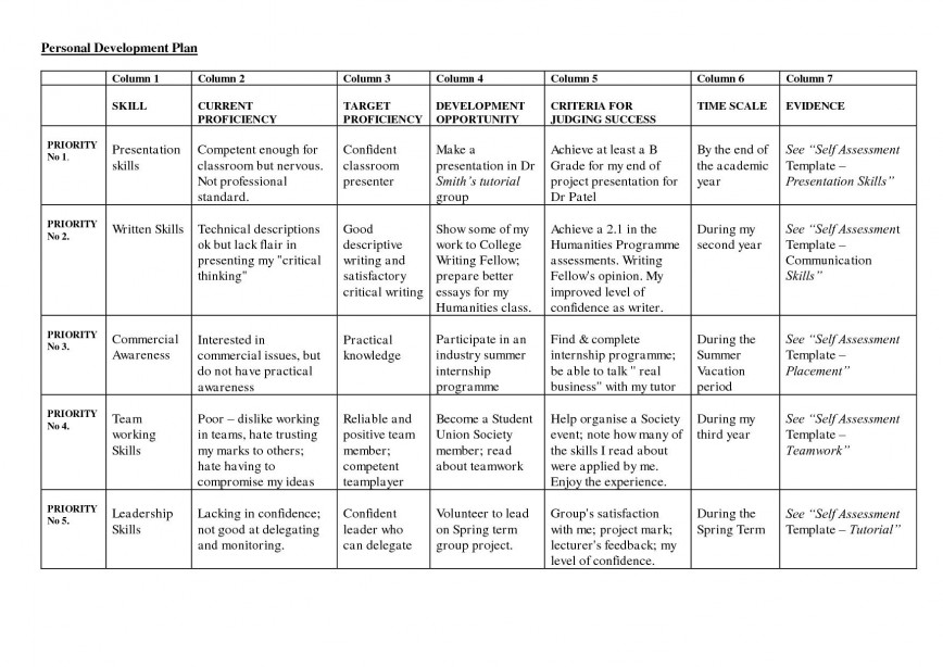 004 Wonderful Professional Development Plan Template Inspiration  Individual For Teacher Sample Seameo Example Employee