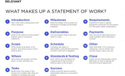004 Wonderful Sample Statement Of Work For Consulting Service High Def  Services Example