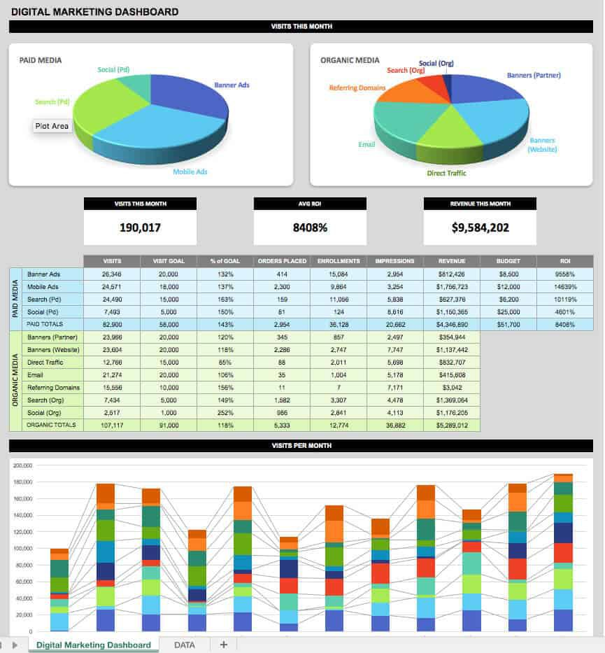 004 Wondrou Excel Dashboard Example Free Download Concept Full