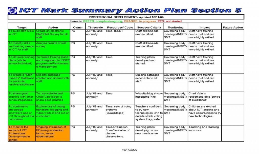 004 Wondrou Professional Development Plan Template For Employee High Definition  Example SampleLarge