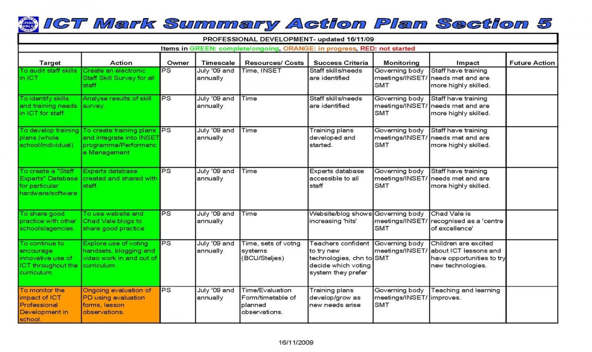 004 Wondrou Professional Development Plan Template For Employee High Definition  Example Sample1920