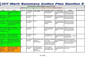 004 Wondrou Professional Development Plan Template For Employee High Definition  Example Sample