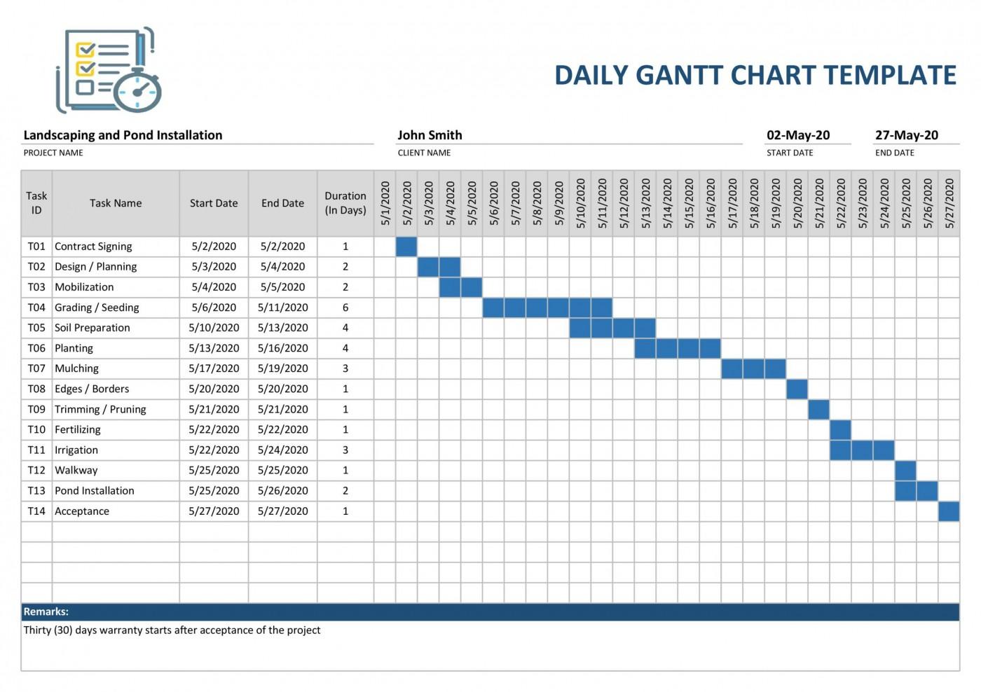 004 Wondrou Project Gantt Chart Template Excel Free Highest Quality 1400