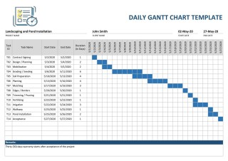 004 Wondrou Project Gantt Chart Template Excel Free Highest Quality 320