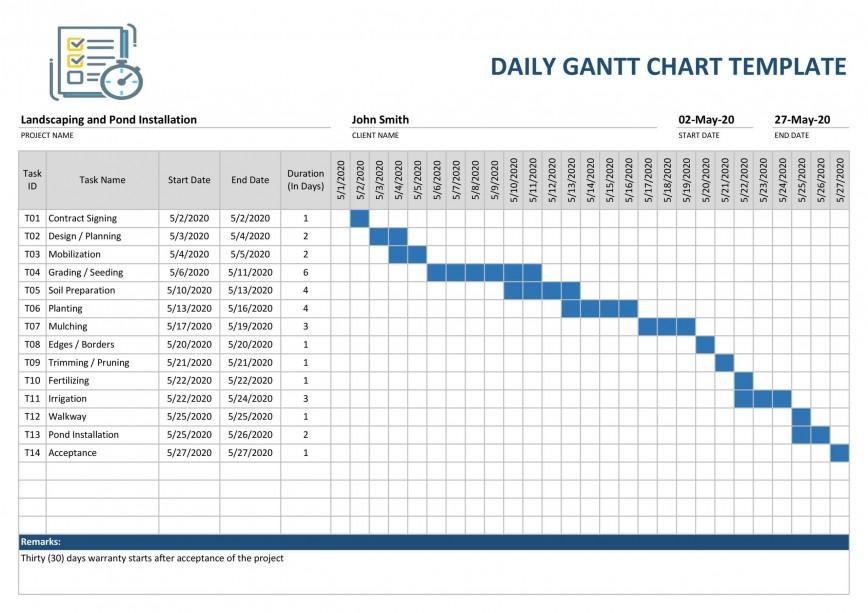 004 Wondrou Project Gantt Chart Template Excel Free Highest Quality 868