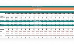 005 Amazing Cash Flow Sample Excel Photo  Sheet Spreadsheet Bar Chart