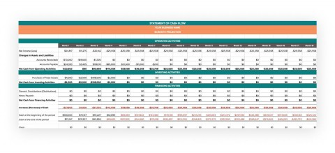 005 Amazing Cash Flow Sample Excel Photo  Spreadsheet Free Forecast Template480
