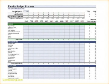 005 Amazing Personal Budget Spreadsheet Template For Mac Example 360