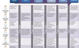 005 Amazing Role And Responsibilitie Template High Def  Employee Excel Google Doc