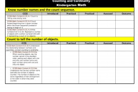 005 Archaicawful Kindergarten Lesson Plan Template With Common Core Standard Image  Sample Using