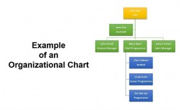 005 Archaicawful Organizational Chart In Microsoft Powerpoint 2010 High Resolution